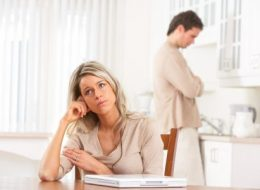What Happens to Permanent Resident Status after Divorce?
