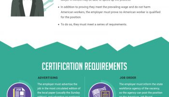 Labor Certification Offers Employers More Permanent Options For Skilled Workers [infographic]