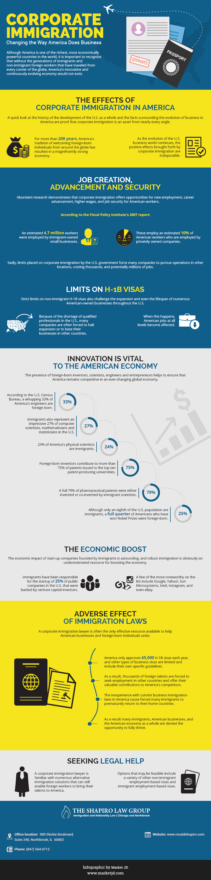 infographic_Corporate Immigration