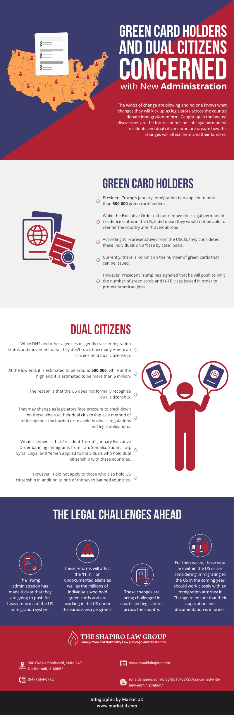 infographic_Immigration Concerns for Green Card Holders and Dual Citizens