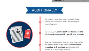 How President Trump's Buy American, Hire American Executive Order has Affected H-1B Work Visas [infographic]